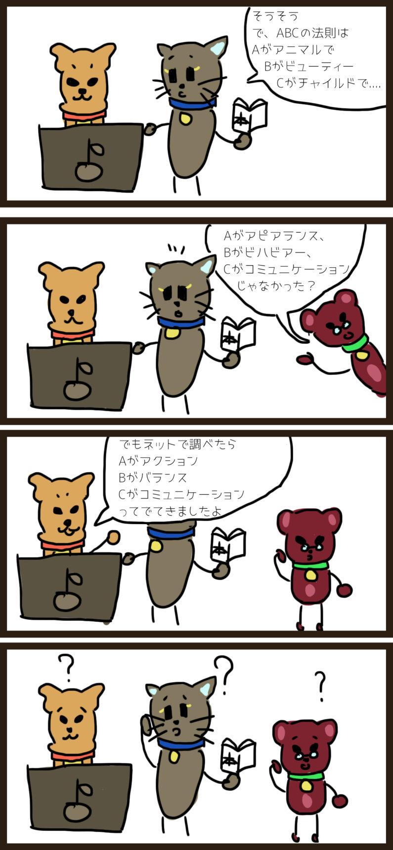 ABCの法則