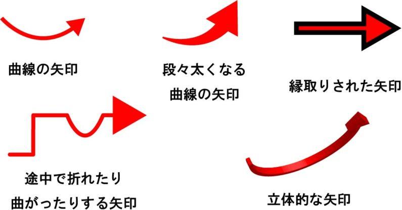 色々な矢印の作り方