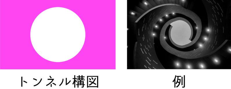トンネル構図