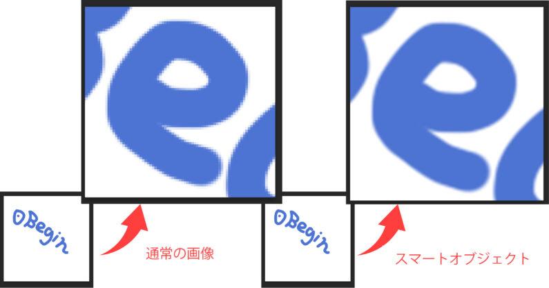 画像を拡大したり縮小する