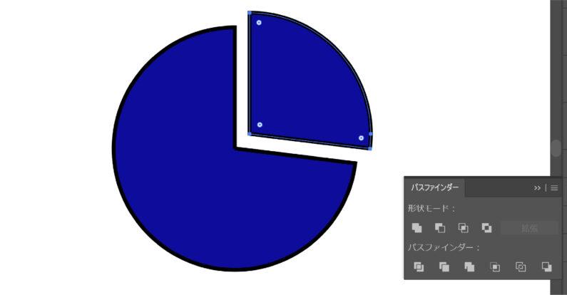 グラフのようなオブジェクト