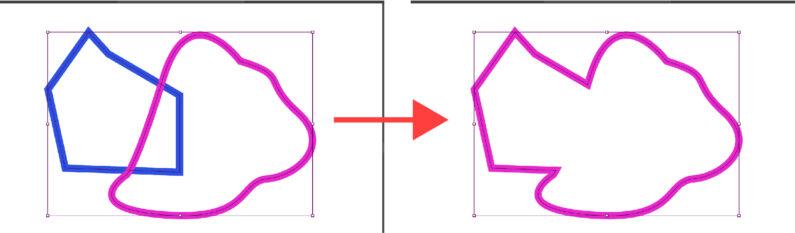 2つの複合パスを結合